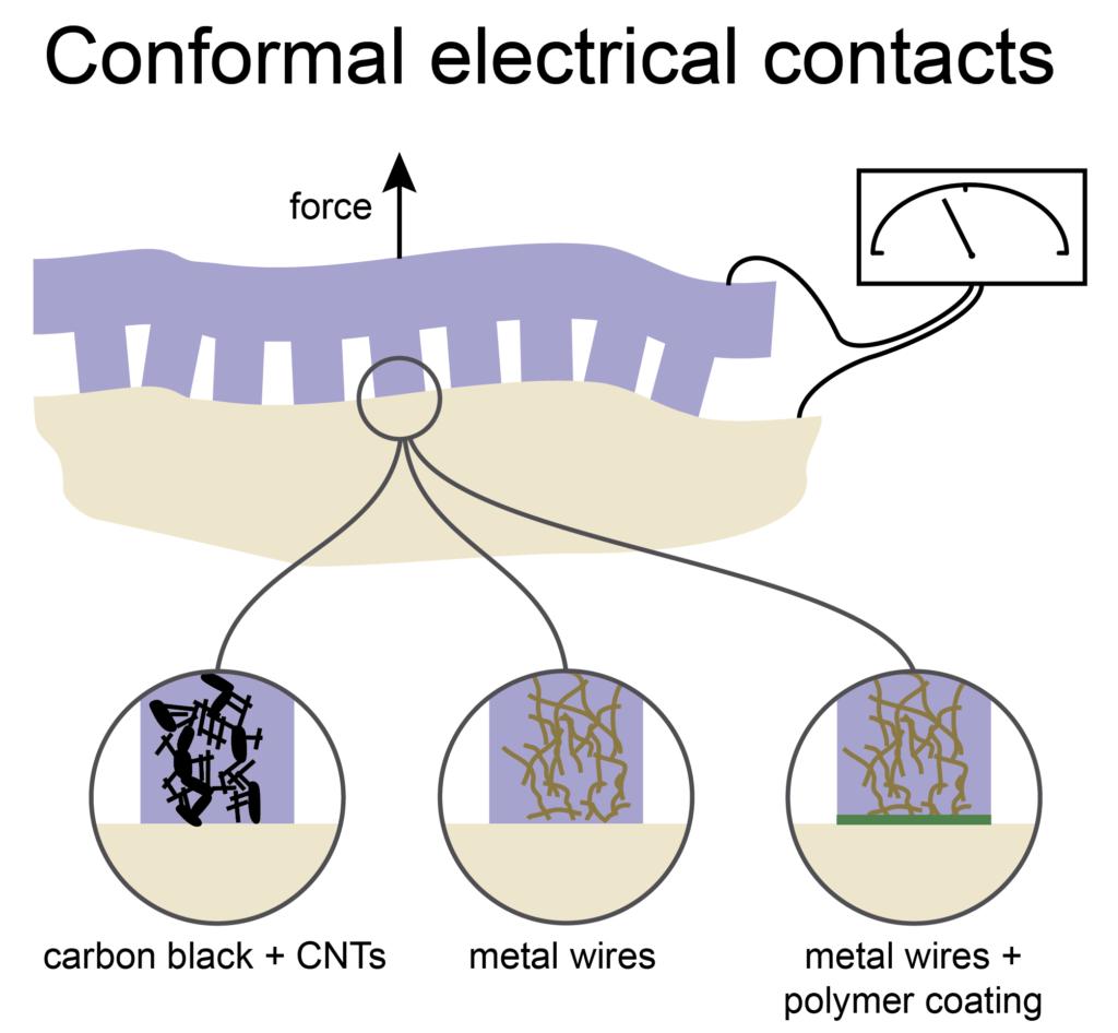 confelcon graphic