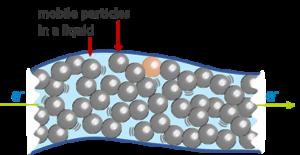 Elektrofluide leiten Strom in weicher Elektronik – ERC Starting Grant für neue Forschungsgruppe am INM 1